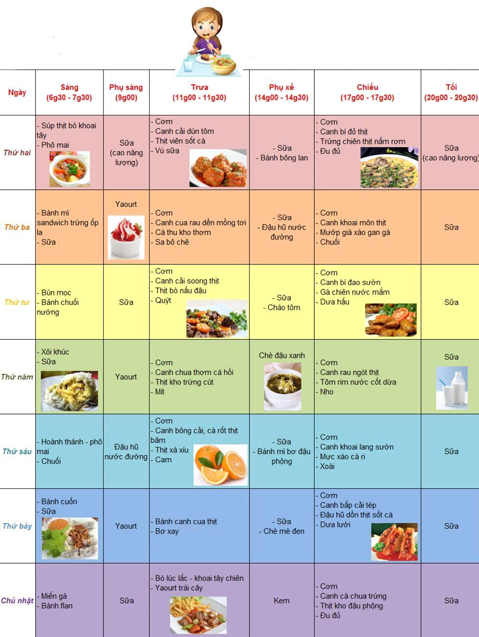 12 món ăn đơn giản giúp trẻ tăng cân tốt | nutifood.com.vn
