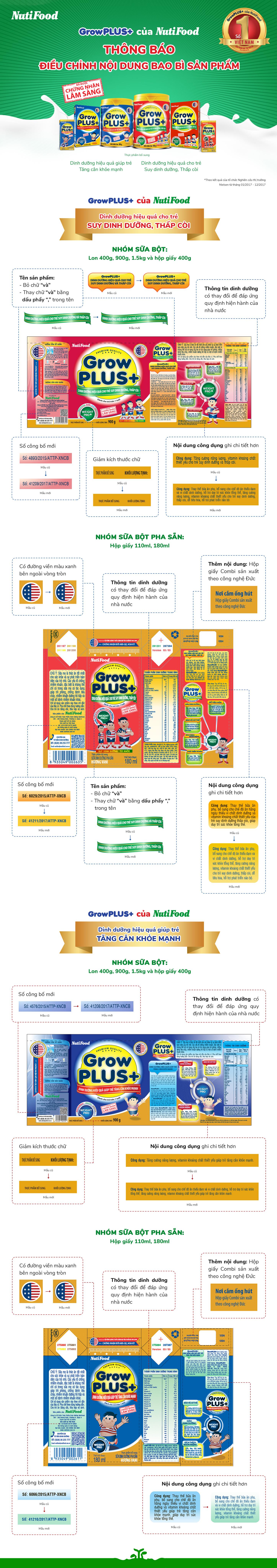 Growplus+ cho trẻ suy dinh dưỡng, thấp còi
